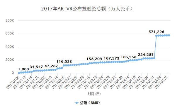 2017年Q2《中国游企版图》行业报告分析