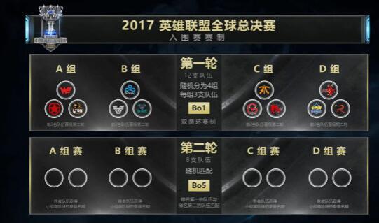 英雄联盟2017全球总决赛 微博全程直播