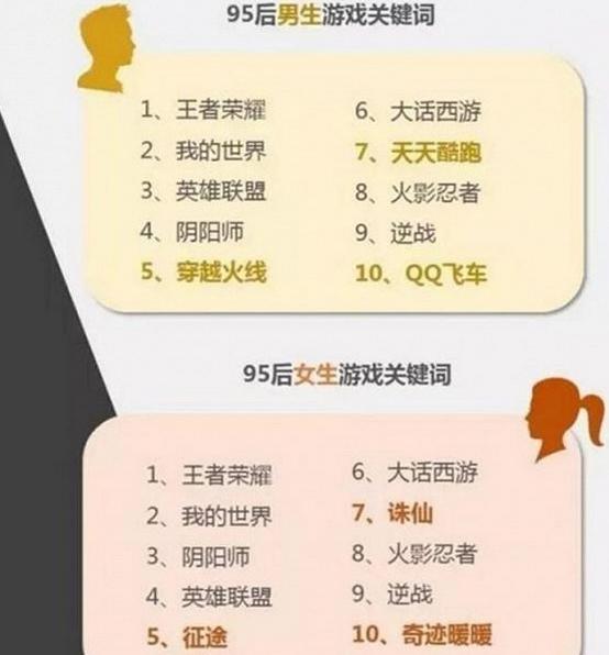 深度解析Steam平台在中国的火爆