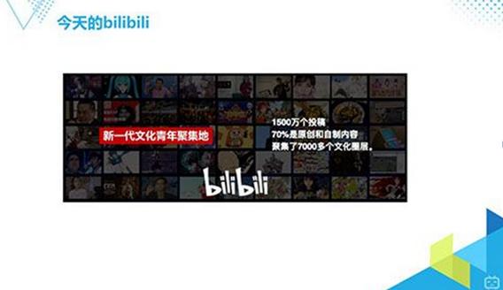 开放游戏平台 B站:让用户选择产品