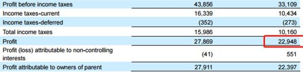 《智龙迷城》开发商收入持续下滑 改如何续命