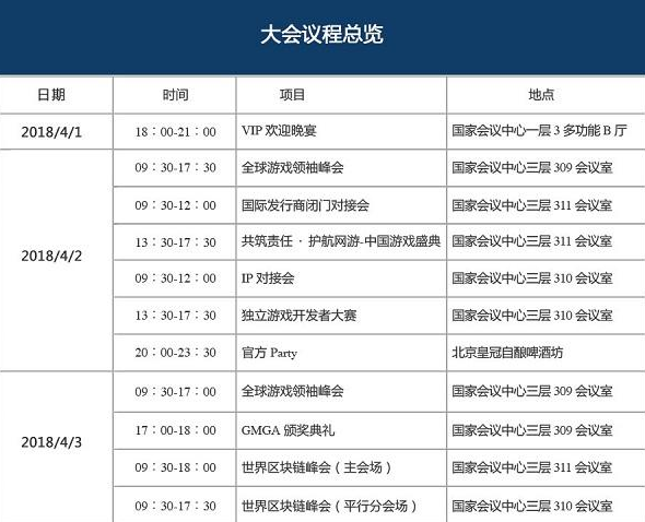 第七届全球游戏大会4月2日北京开幕 游戏改变世界