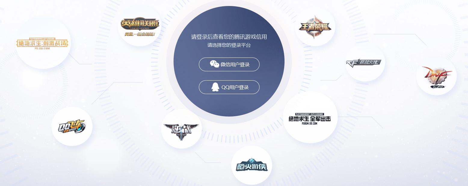 腾讯游戏信用分官网正式上线