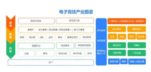 2018年中国betway必威体育官网产业第一季度报告