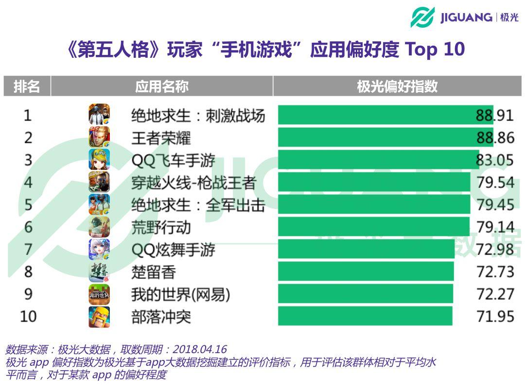 2018 ChinaJoy:极光效果通打造精准广告新标准