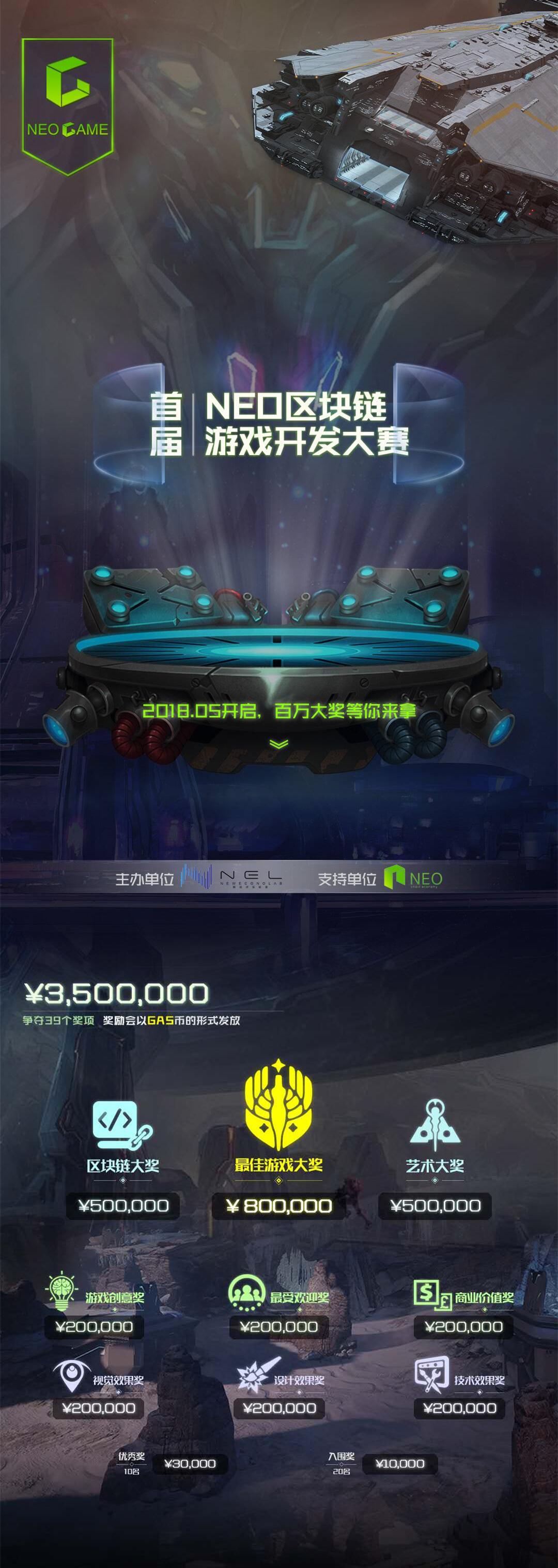 百万奖金助力首届NEO区块链游戏大赛全球火热报名中