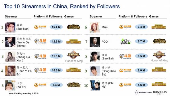 国外媒体对于中国游戏市场的调查研究