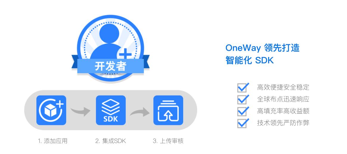 2018ChinaJoy开幕在即,Oneway共享流量变现新蓝海