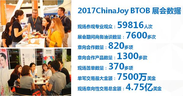 Unity升级引擎推动开发大众化,确认参展2018 ChinaJoy BTOB