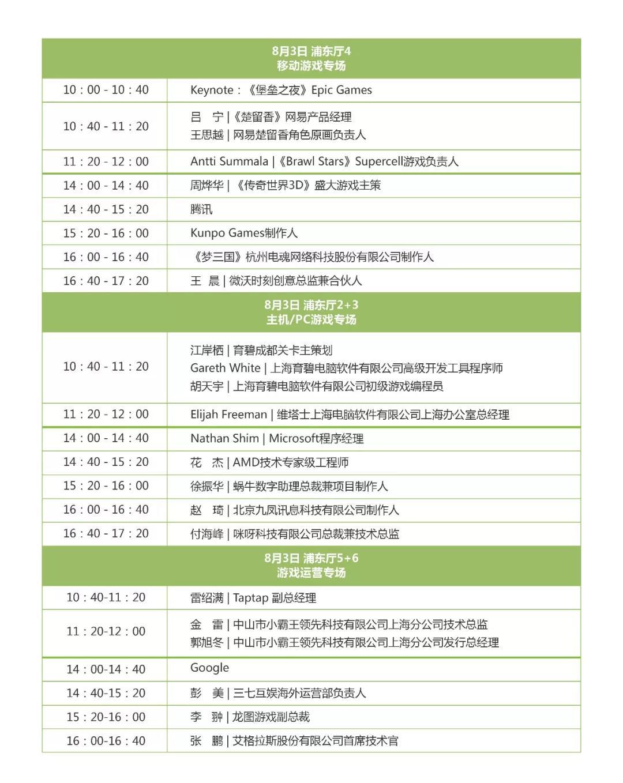 技艺游心!2018中国游戏开发者大会(CGDC)日程正式公布!