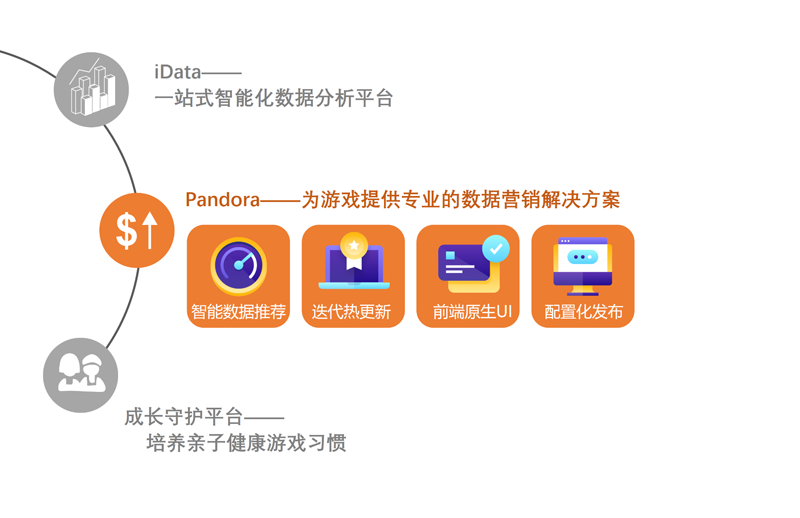 腾讯游戏Gcloud确认参展2018 ChinaJoy BTOB