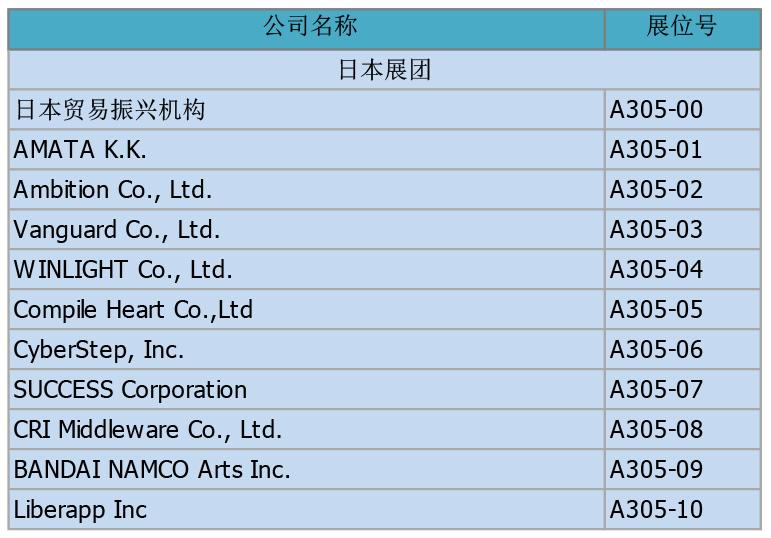引领中日合作发展新方向,日本展团组织10家企业参展2018 ChinaJoy BTOB
