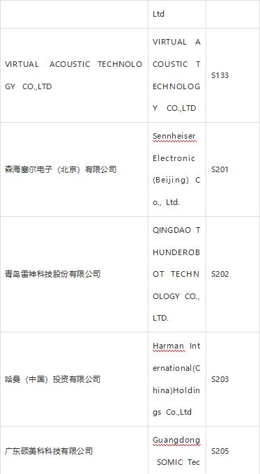 震撼来袭!2018 ChinaJoy BTOCeSmart展商名单正式公布!