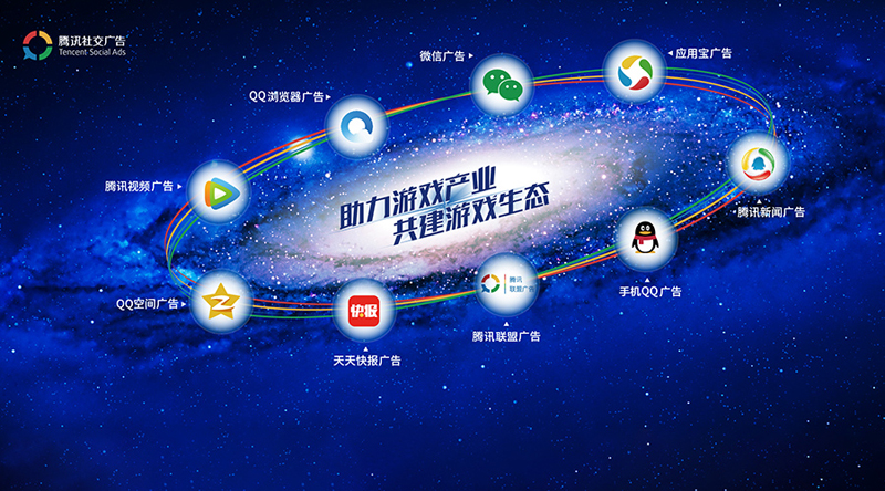 腾讯社交广告将携三大奇招亮相2018ChinaJoy,铸造游戏买量生态支点