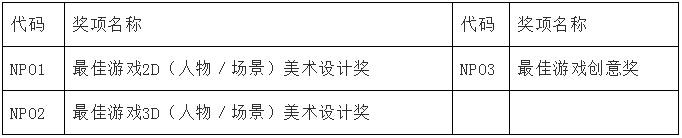 十年风月旧相知!2018中国优秀游戏制作人评选大赛(CGDA)报名启动