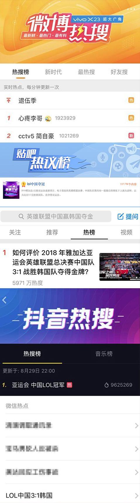 亚运会LOL中国队夺冠热度爆发背后的意义