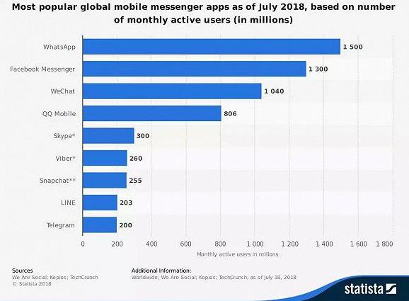 微信小游戏开放海外版本 开启全球化之路