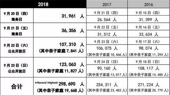 2018TGS佳作云集 中国游戏厂商崭露头角