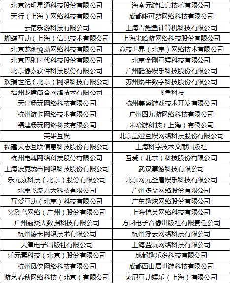 """2018年度中国""""游戏十强""""网络申报火热进行中"""