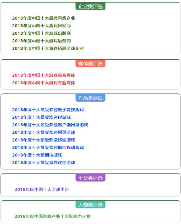2018年度中国游戏十强网络投票通道开启中