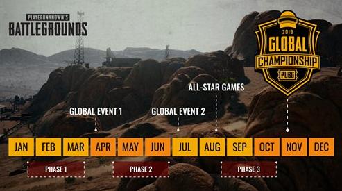 《绝地求生》2019全球职业赛事计划公布
