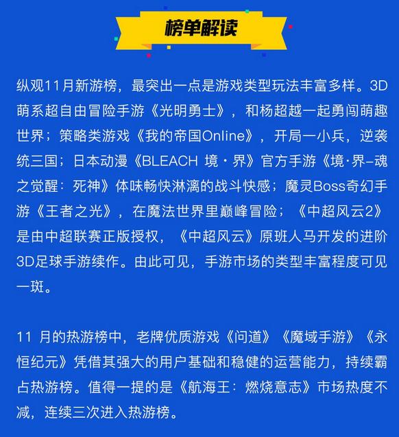 应用宝发布11月手游报告:《火影忍者ol手游》表现亮眼