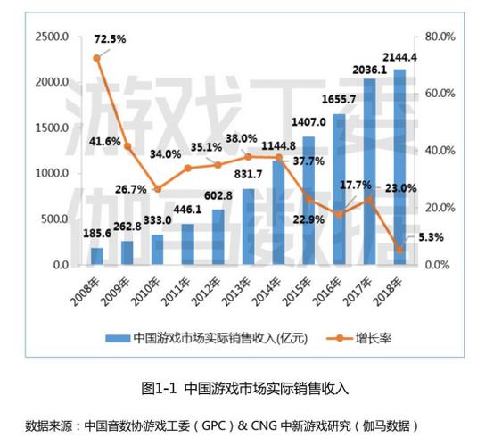 2018中国游戏产业年会盛大游戏谢斐:传递游戏正能量